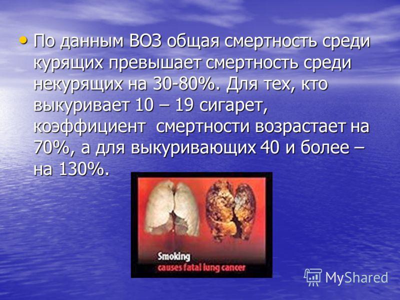 По данным ВОЗ общая смертность среди курящих превышает смертность среди некурящих на 30-80%. Для тех, кто выкуривает 10 – 19 сигарет, коэффициент смертности возрастает на 70%, а для выкуривающих 40 и более – на 130%. По данным ВОЗ общая смертность ср