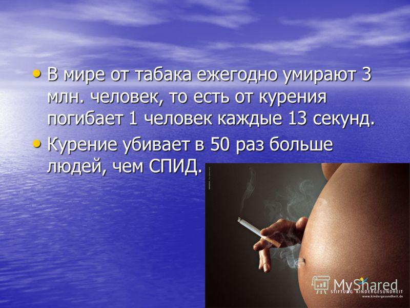 В мире от табака ежегодно умирают 3 млн. человек, то есть от курения погибает 1 человек каждые 13 секунд. В мире от табака ежегодно умирают 3 млн. человек, то есть от курения погибает 1 человек каждые 13 секунд. Курение убивает в 50 раз больше людей,