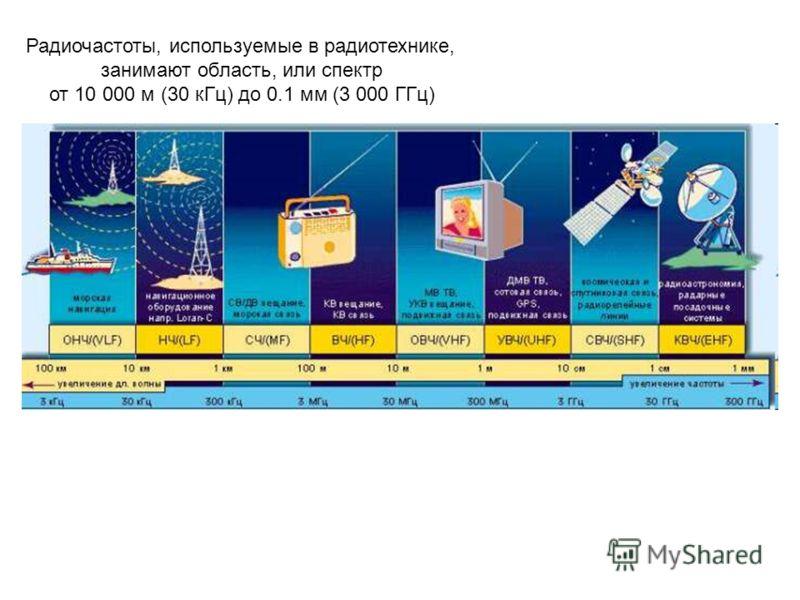 Радиочастоты, используемые в радиотехнике, занимают область, или спектр от 10 000 м (30 кГц) до 0.1 мм (3 000 ГГц)