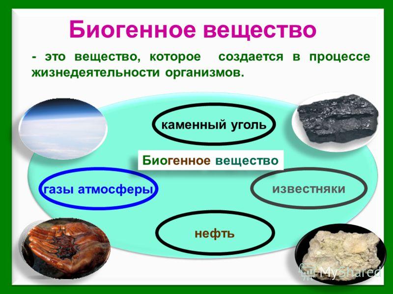 - это вещество, которое создается в процессе жизнедеятельности организмов. газы атмосферы каменный уголь нефть известняки Биогенное вещество