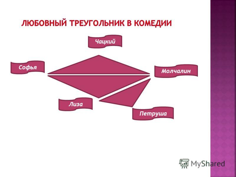 Чацкий Софья Молчалин Лиза Петруша