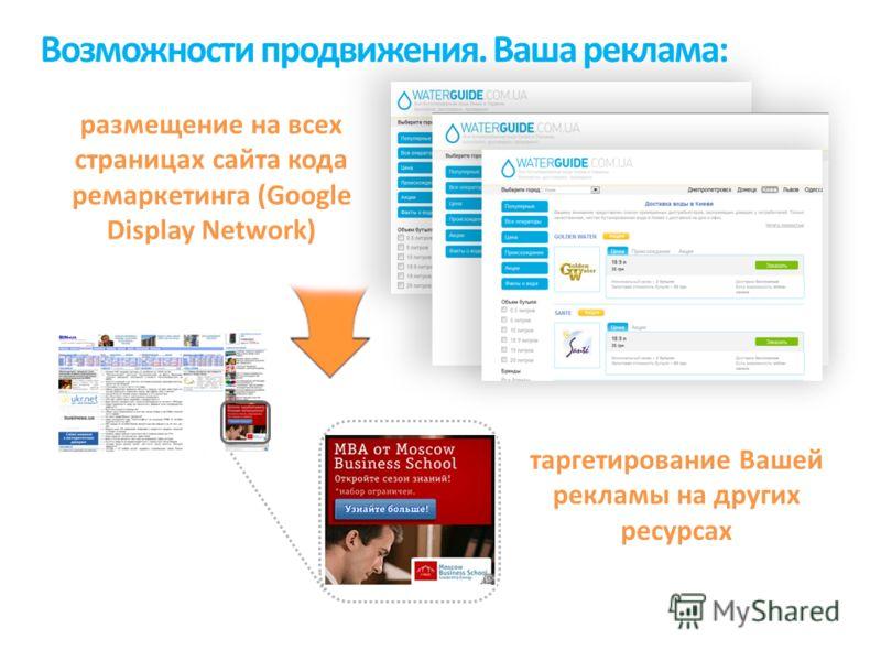 Возможности продвижения. Ваша реклама: размещение на всех страницах сайта кода ремаркетинга (Google Display Network) таргетирование Вашей рекламы на других ресурсах