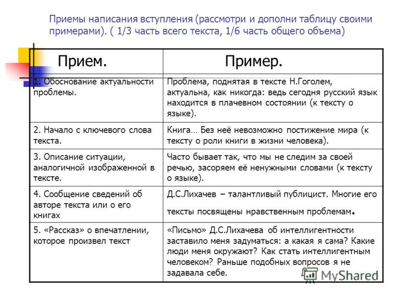 Приемы написания вступления (рассмотри и дополни таблицу своими примерами). ( 1/3 часть всего текста, 1/6 часть общего объема) Прием. Пример. 1. Обоснование актуальности проблемы. Проблема, поднятая в тексте Н.Гоголем, актуальна, как никогда: ведь се