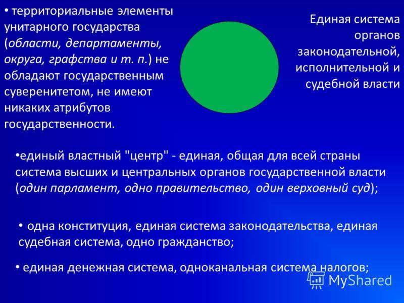 Единая система органов законодательной, исполнительной и судебной власти единая денежная система, одноканальная система налогов; единый властный