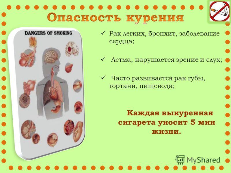 Рак легких, бронхит, заболевание сердца; Астма, нарушается зрение и слух; Часто развивается рак губы, гортани, пищевода; Каждая выкуренная сигарета уносит 5 мин жизни.