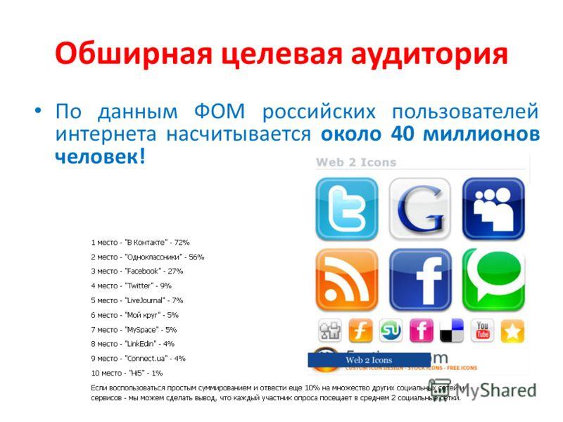 Обширная целевая аудитория По данным ФОМ российских пользователей интернета насчитывается около 40 миллионов человек!