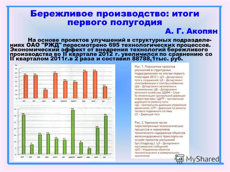 Бережливое производство: итоги первого полугодия А. Г. Акопян На основе проектов улучшений в структурных подразделе- ниях ОАО