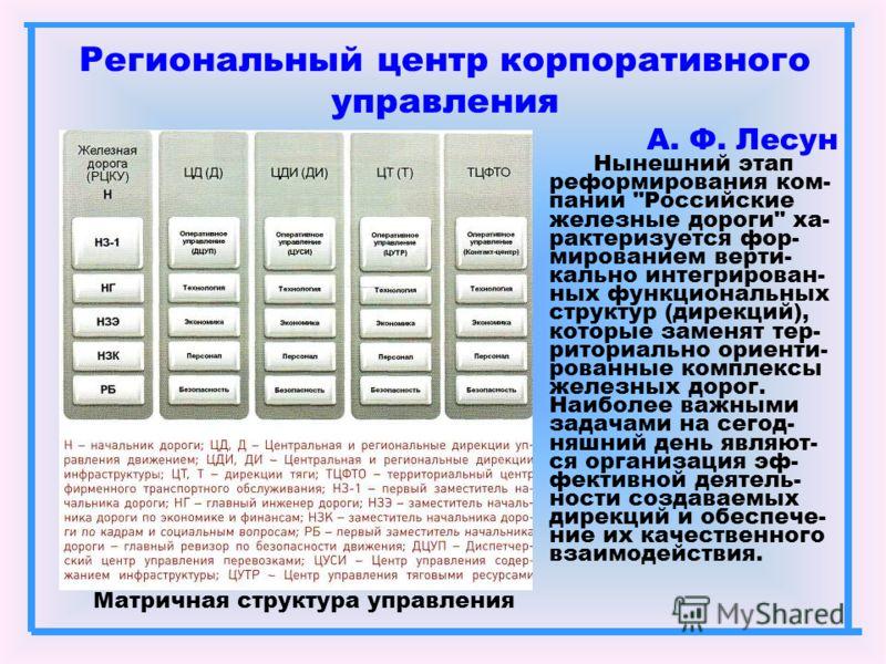 Региональный центр корпоративного управления А. Ф. Лесун Нынешний этап реформирования ком- пании