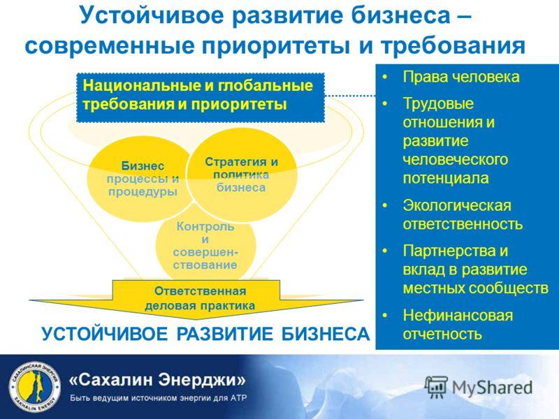 Устойчивое развитие бизнеса – современные приоритеты и требования Контроль и совершен- ствование Бизнес процессы и процедуры Стратегия и политика бизнеса Ответственная деловая практика УСТОЙЧИВОЕ РАЗВИТИЕ БИЗНЕСА Права человека Трудовые отношения и р