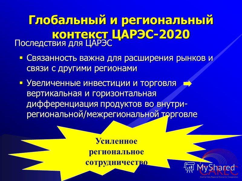 Глобальный и региональный контекст ЦАРЭС-2020 Последствия для ЦАРЭС Связанность важна для расширения рынков и связи с другими регионами Связанность важна для расширения рынков и связи с другими регионами Увеличенные инвестиции и торговля вертикальная