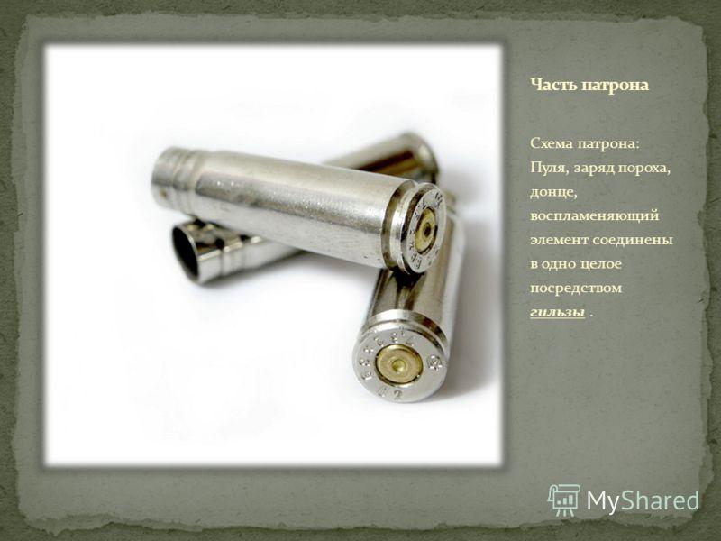 Схема патрона: Пуля, заряд пороха, донце, воспламеняющий элемент соединены в одно целое посредством гильзы.