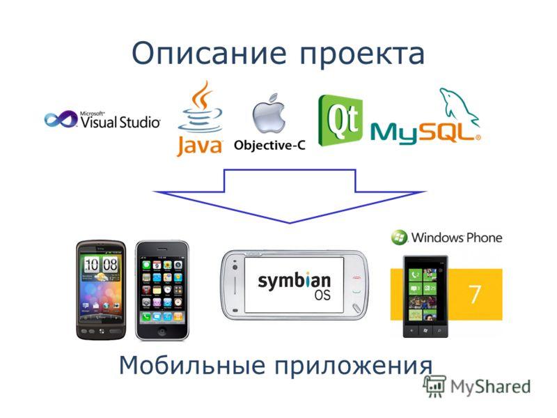 Описание проекта Мобильные приложения 3
