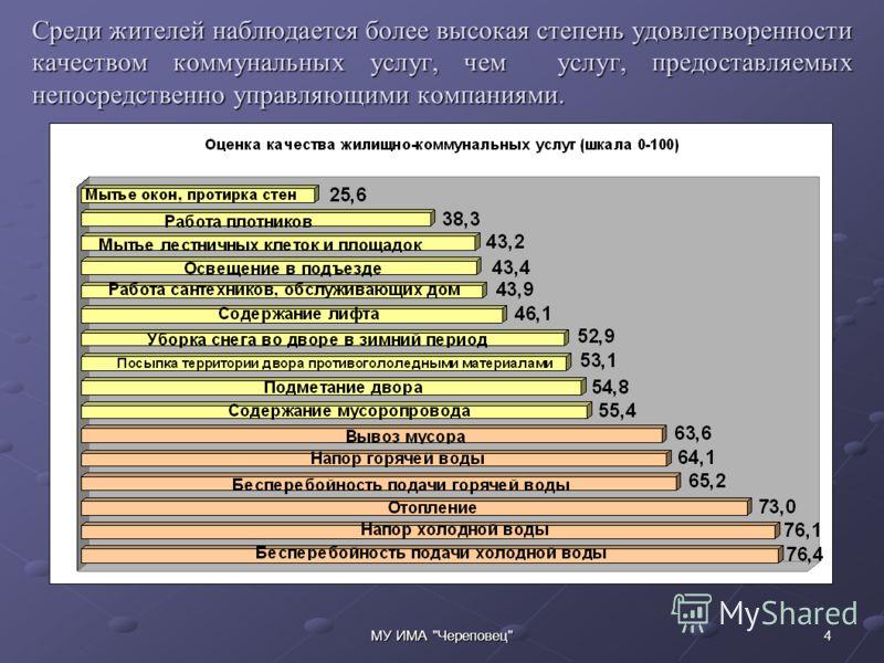 4МУ ИМА Череповец Среди жителей наблюдается более высокая степень удовлетворенности качеством коммунальных услуг, чем услуг, предоставляемых непосредственно управляющими компаниями.