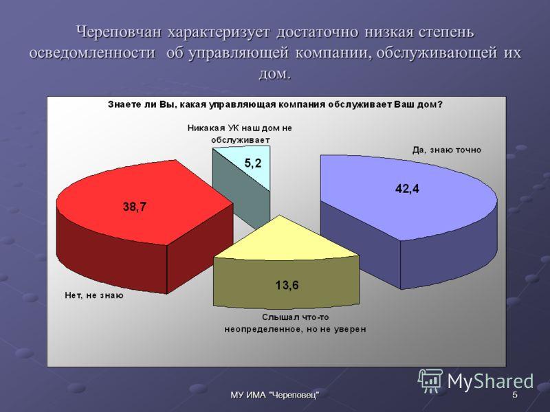 5МУ ИМА Череповец Череповчан характеризует достаточно низкая степень осведомленности об управляющей компании, обслуживающей их дом.