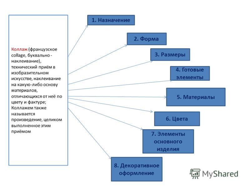 2. Форма 1. Назначение 3. Размеры 4. Готовые элементы 5. Материалы 6. Цвета 7. Элементы основного изделия 8. Декоративное оформление