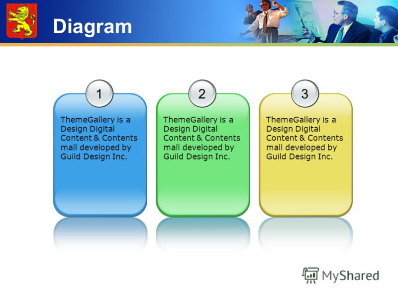 Diagram 1 ThemeGallery is a Design Digital Content & Contents mall developed by Guild Design Inc. 2 3
