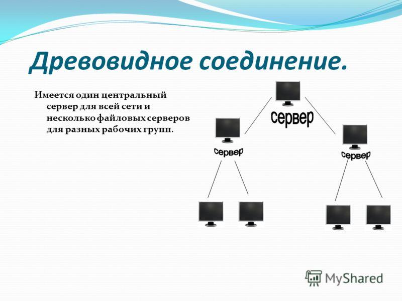 Древовидное соединение. Имеется один центральный сервер для всей сети и несколько файловых серверов для разных рабочих групп.