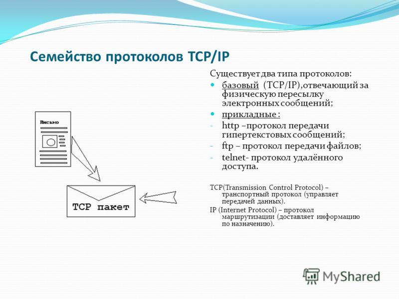 Семейство протоколов TCP/IP Существует два типа протоколов: базовый (TCP/IP),отвечающий за физическую пересылку электронных сообщений; прикладные : - http –протокол передачи гипертекстовых сообщений; - ftp – протокол передачи файлов; - telnet- проток