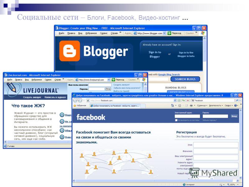 Социальные сети – Блоги, Facebook, Видео-хостинг …