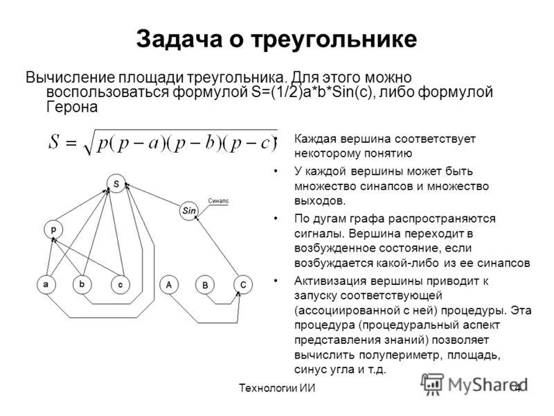 Технологии ИИ4 Задача о треугольнике Вычисление площади треугольника. Для этого можно воспользоваться формулой S=(1/2)a*b*Sin(с), либо формулой Герона Каждая вершина соответствует некоторому понятию У каждой вершины может быть множество синапсов и мн