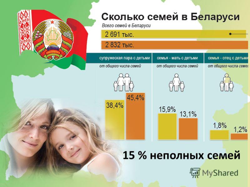 15 % неполных семей