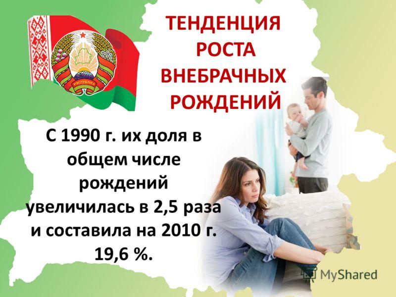 ТЕНДЕНЦИЯ РОСТА ВНЕБРАЧНЫХ РОЖДЕНИЙ Уде C 1990 г. их доля в общем числе рождений увеличилась в 2,5 раза и составила на 2010 г. 19,6 %.
