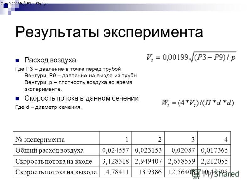 Результаты эксперимента Расход воздуха Где Р3 – давление в точке перед трубой Вентури, Р9 – давление на выоде из трубы Вентури, р – плотность воздуха во время эксперимента. Скорость потока в данном сечении Где d – диаметр сечения. эксперимента1234 Об
