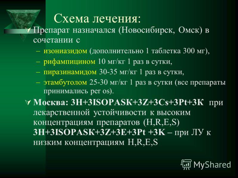 Схема лечения: Препарат назначался (Новосибирск, Омск) в сочетании с –изониазидом (дополнительно 1 таблетка 300 мг), –рифампицином 10 мг/кг 1 раз в сутки, –пиразинамидом 30-35 мг/кг 1 раз в сутки, –этамбутолом 25-30 мг/кг 1 раз в сутки (все препараты