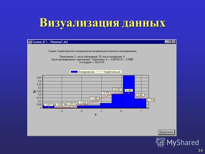 Визуализация данных 14