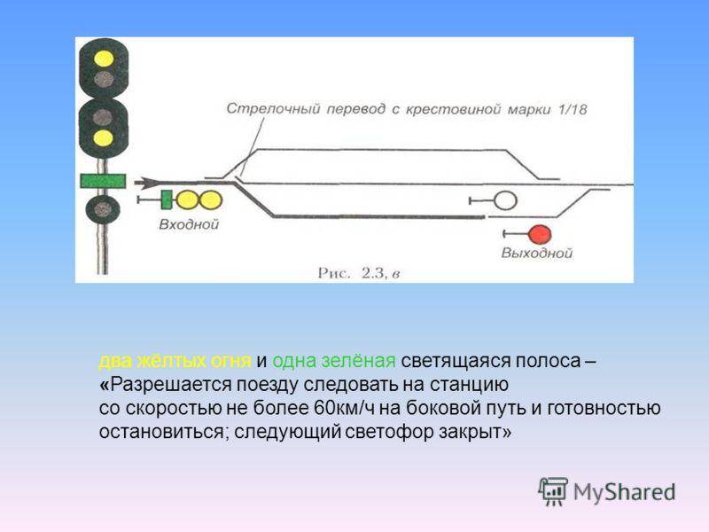 два жёлтых огня и одна зелёная светящаяся полоса – «Разрешается поезду следовать на станцию со скоростью не более 60км/ч на боковой путь и готовностью остановиться; следующий светофор закрыт»