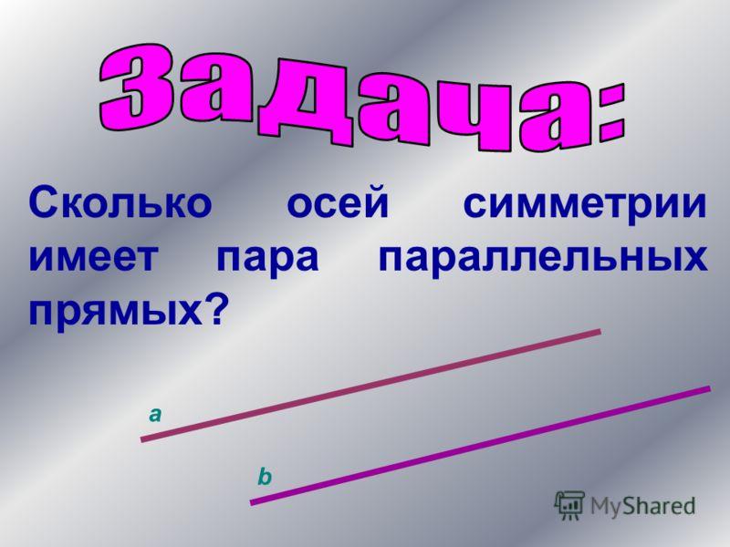 Сколько осей симметрии имеет пара параллельных прямых? a b