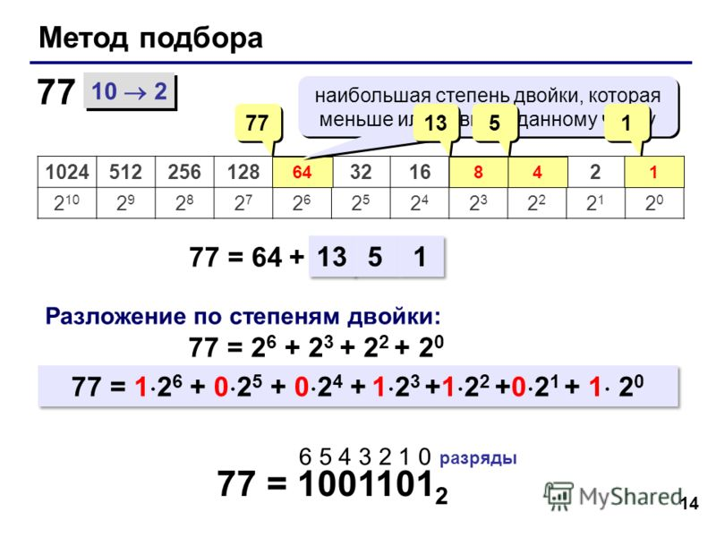 14 Метод подбора 10 2 77 = 64 + 77 10245122561286432168421 2 10 2929 2828 2727 2626 2525 2424 23232 2121 2020 77 64 Разложение по степеням двойки: 77 = 2 6 + 2 3 + 2 2 + 2 0 + 8 + …+ 4 + … + 1 77 = 1001101 2 6 5 4 3 2 1 0 разряды наибольшая степень д