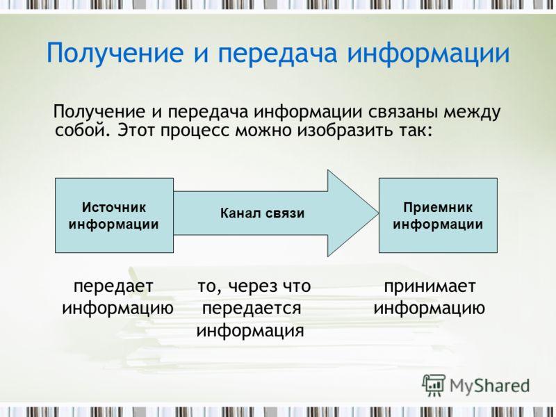Получение и передача информации Получение и передача информации связаны между собой. Этот процесс можно изобразить так: передает то, через что принимает информацию передается информацию информация Источник информации Приемник информации Канал связи
