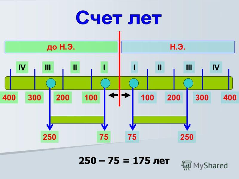 IIIIIIIVIIIIIIIV Н.Э.до Н.Э. 100200300400100200300400 75250 250 – 75 = 175 лет 25075 250 – 75 = 175 лет