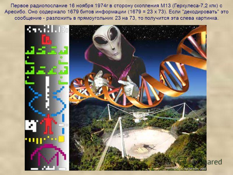 Первое радиопослание 16 ноября 1974г в сторону скопления М13 (Геркулеса-7,2 кпк) с Аресибо. Оно содержало 1679 битов информации (1679 = 23 x 73). Если декодировать это сообщение - разложить в прямоугольник 23 на 73, то получится эта слева картинка.