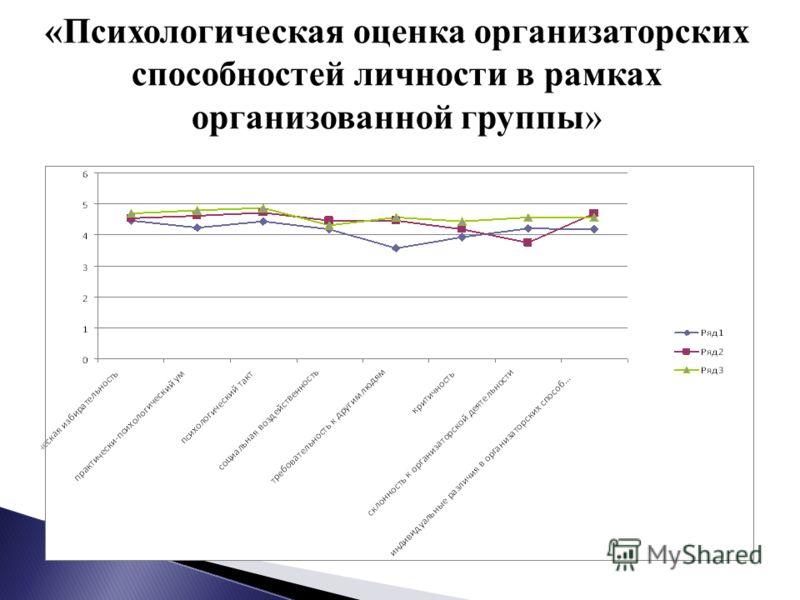 «Психологическая оценка организаторских способностей личности в рамках организованной группы»