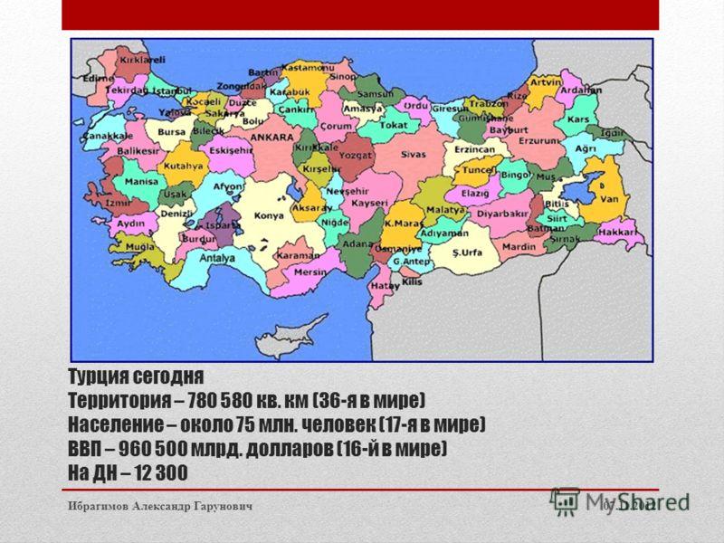 Турция сегодня Территория – 780 580 кв. км (36-я в мире) Население – около 75 млн. человек (17-я в мире) ВВП – 960 500 млрд. долларов (16-й в мире) На ДН – 12 300 07.11.2012Ибрагимов Александр Гарунович