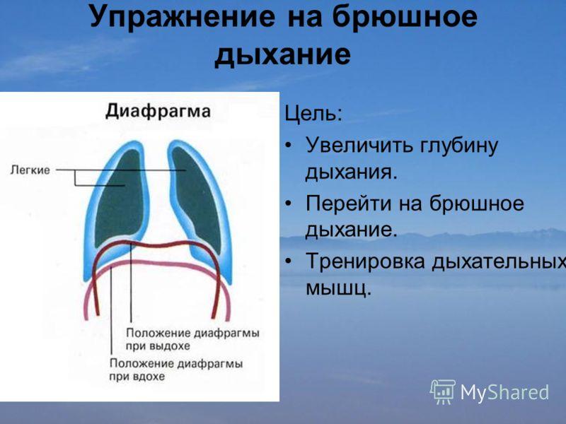 Упражнение на брюшное дыхание Цель: Увеличить глубину дыхания. Перейти на брюшное дыхание. Тренировка дыхательных мышц.