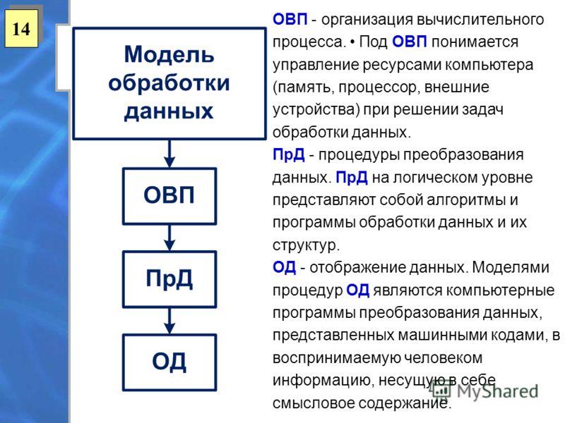 14 ОВП - организация вычислительного процесса. Под ОВП понимается управление ресурсами компьютера (память, процессор, внешние устройства) при решении задач обработки данных. ПрД - процедуры преобразования данных. ПрД на логическом уровне представляют