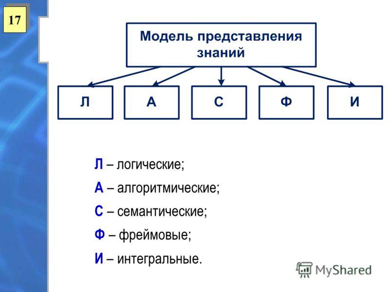 17 Л – логические; А – алгоритмические; С – семантические; Ф – фреймовые; И – интегральные.