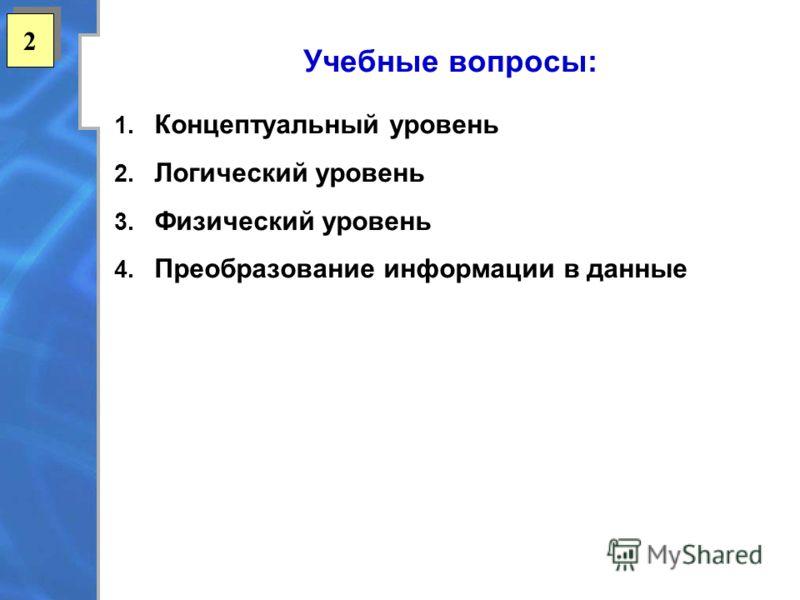 Учебные вопросы: 1. Концептуальный уровень 2. Логический уровень 3. Физический уровень 4. Преобразование информации в данные 2 2