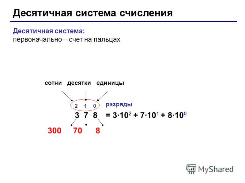 Десятичная система счисления Десятичная система: первоначально – счет на пальцах 3 7 8 2 1 0 разряды сотни десятки единицы 870300 = 3·10 2 + 7·10 1 + 8·10 0