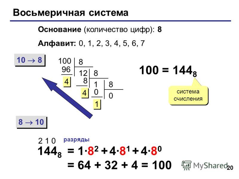 20 Восьмеричная система Основание (количество цифр): 8 Алфавит: 0, 1, 2, 3, 4, 5, 6, 7 10 8 8 10 100 8 12 96 4 4 8 1 8 4 4 8 0 0 1 1 100 = 144 8 система счисления 144 8 2 1 0 разряды = 1·8 2 + 4·8 1 + 4·8 0 = 64 + 32 + 4 = 100