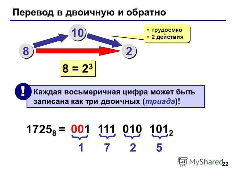 22 Перевод в двоичную и обратно 8 8 10 2 2 трудоемко 2 действия трудоемко 2 действия 8 = 2 3 Каждая восьмеричная цифра может быть записана как три двоичных (триада)! ! 1725 8 = 1 7 2 5 001 111 010 101 2 { {{{