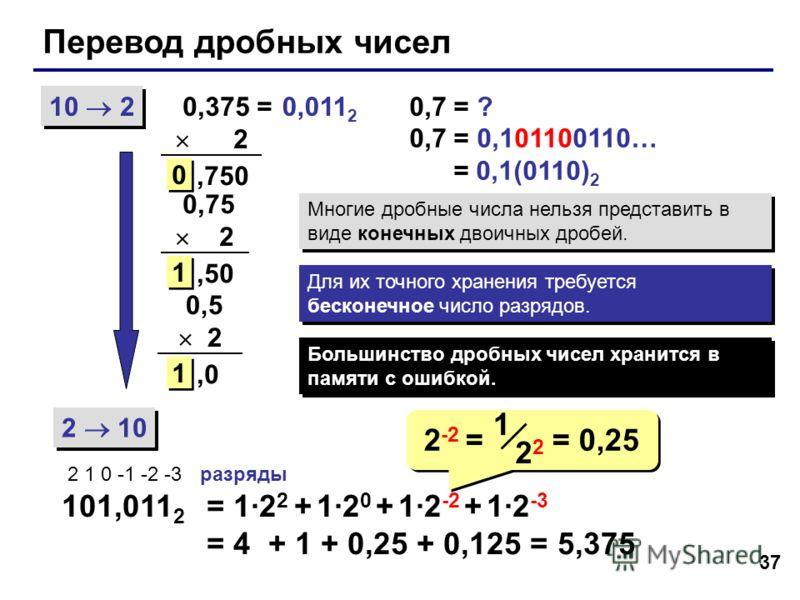 37 Перевод дробных чисел 10 2 2 10 0,375 = 2 101,011 2 2 1 0 -1 -2 -3разряды = 1·2 2 + 1·2 0 + 1·2 -2 + 1·2 -3 = 4 + 1 + 0,25 + 0,125 = 5,375,750 0 0 0,75 2,50 1 1 0,5 2,0 1 1 0,7 = ? 0,7 = 0,101100110… = 0,1(0110) 2 Многие дробные числа нельзя предс