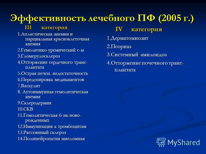 Эффективность лечебного ПФ (2005 г.) III категория III категория 1.Апластическая анемия и парциальная красноклеточная анемия 2.Гемолитико-уремический с-м 3.Гломерулосклероз 4.Отторжение сердечного транс- плантата 5.Острая печен. недостаточность 6.Пер