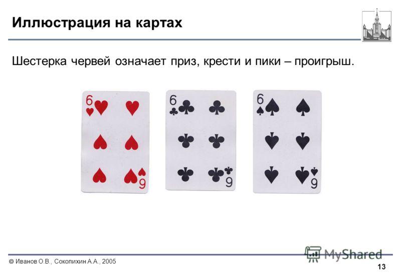 13 Иванов О.В., Соколихин А.А., 2005 Иллюстрация на картах Шестерка червей означает приз, крести и пики – проигрыш.