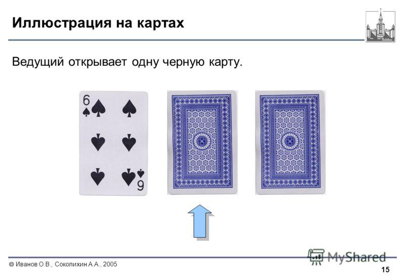 15 Иванов О.В., Соколихин А.А., 2005 Иллюстрация на картах Ведущий открывает одну черную карту.