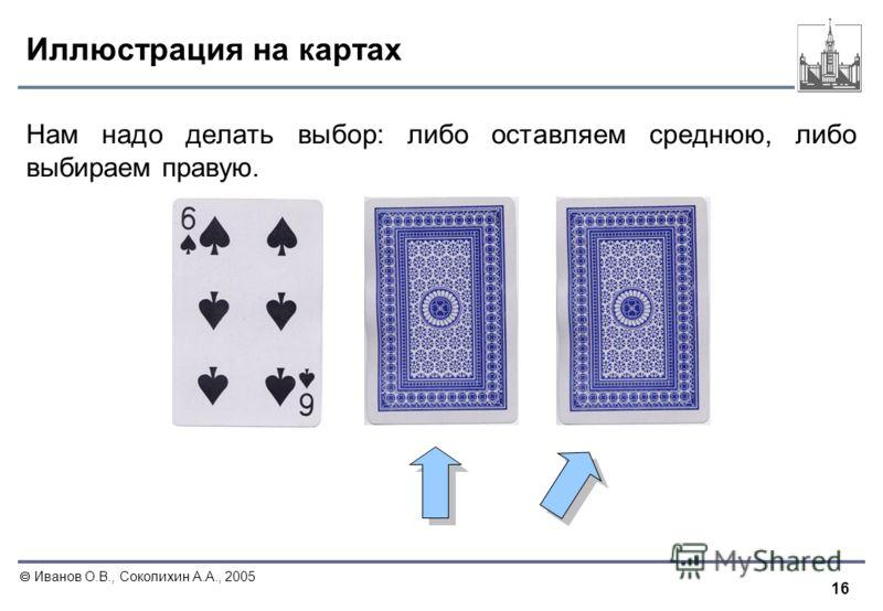 16 Иванов О.В., Соколихин А.А., 2005 Иллюстрация на картах Нам надо делать выбор: либо оставляем среднюю, либо выбираем правую.