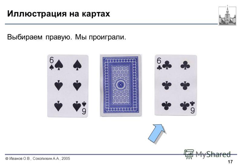 17 Иванов О.В., Соколихин А.А., 2005 Иллюстрация на картах Выбираем правую. Мы проиграли.